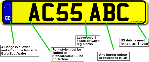 Car number plate design in malaysia